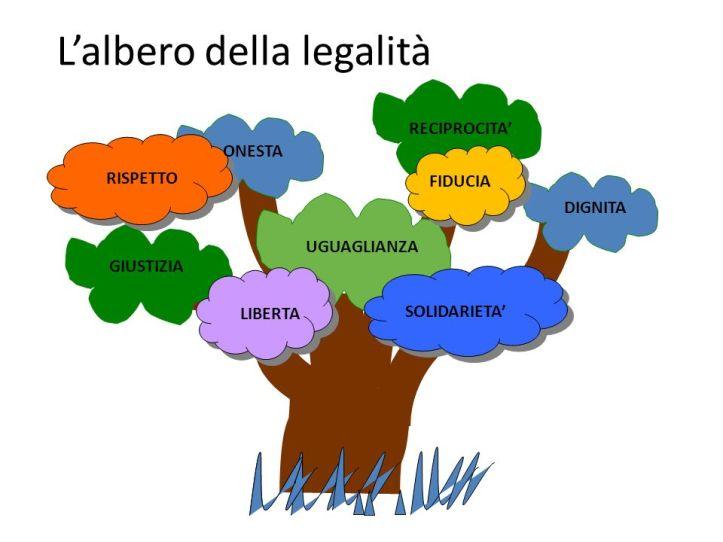 L'albero+della+legalità.jpg